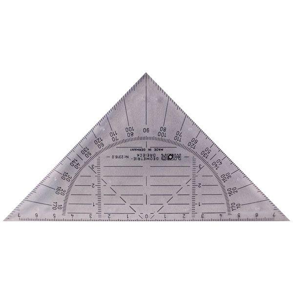 Τριγωνομοιρογνωμόνιο MOR